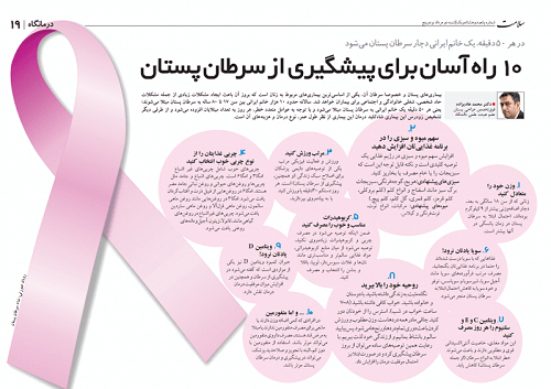دکتر محمد هادیزادده