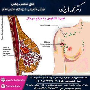 اهمیت تشخیص به موقع سرطان